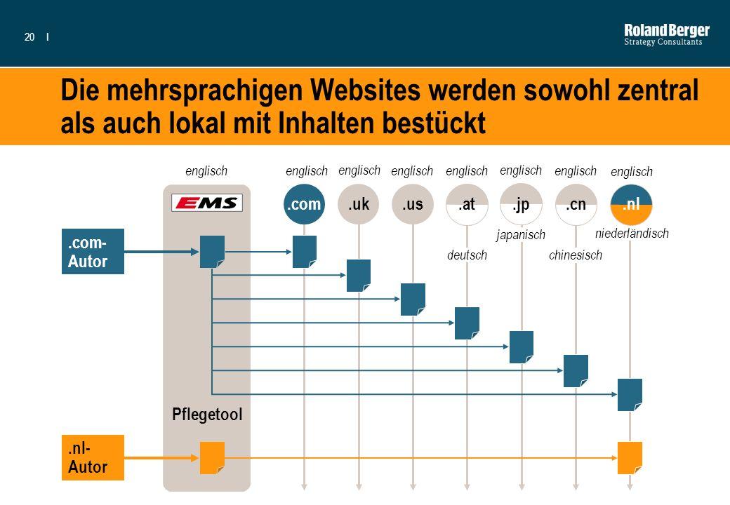 Die mehrsprachigen Websites werden sowohl zentral als auch lokal mit Inhalten bestückt