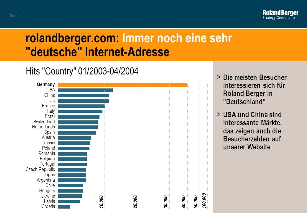 rolandberger.com: Immer noch eine sehr deutsche Internet-Adresse