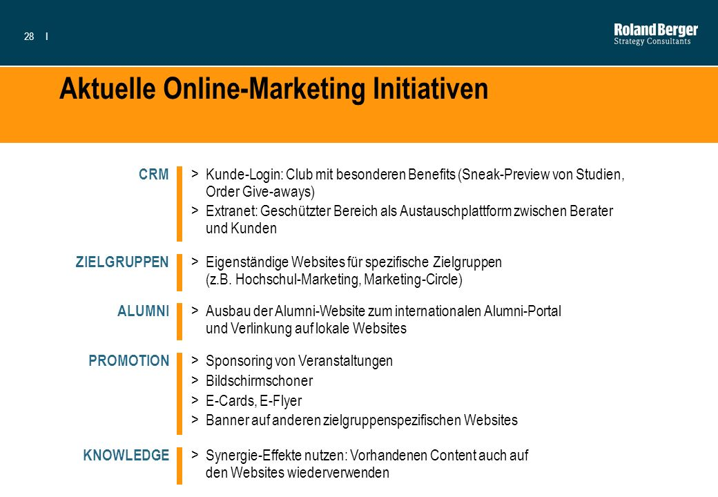 Aktuelle Online-Marketing Initiativen