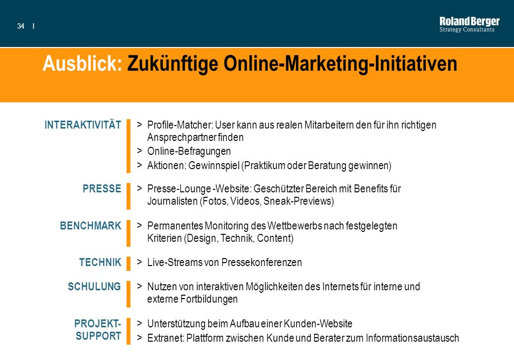 Ausblick: Zukünftige Online-Marketing-Initiativen