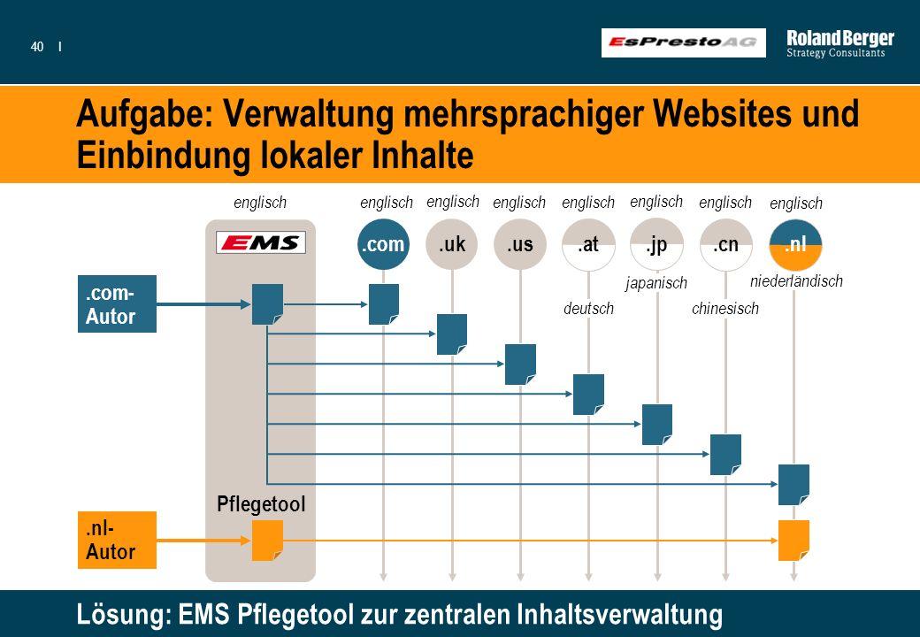 Aufgabe: Verwaltung mehrsprachiger Websites und Einbindung lokaler Inhalte