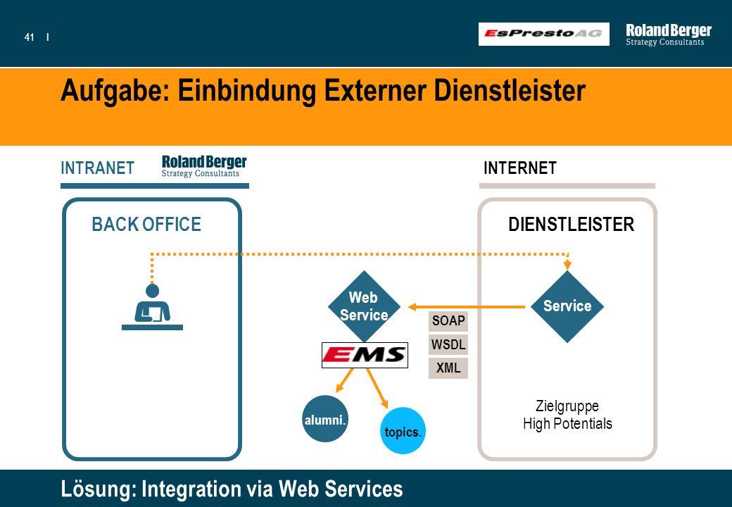 Aufgabe: Einbindung Externer Dienstleister