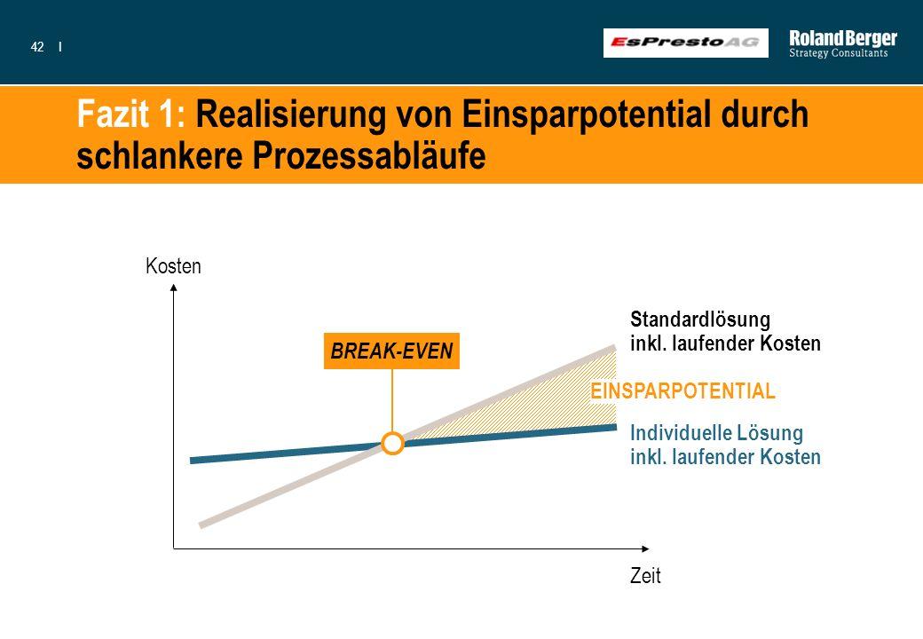 Fazit 1: Realisierung von Einsparpotential durch schlankere Prozessabläufe