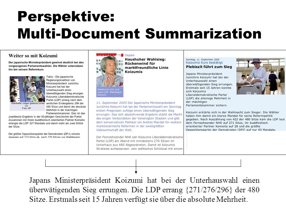Perspektive: Multi-Document Summarization