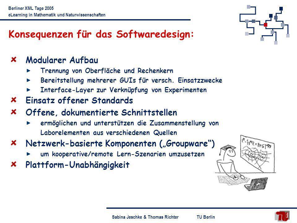 Konsequenzen für das Softwaredesign: