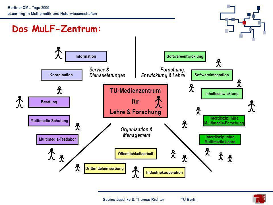 Das MuLF-Zentrum: TU-Medienzentrum für Lehre & Forschung Service &