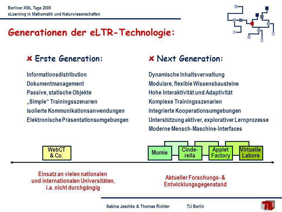 Generationen der eLTR-Technologie: