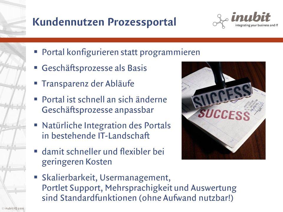Kundennutzen Prozessportal