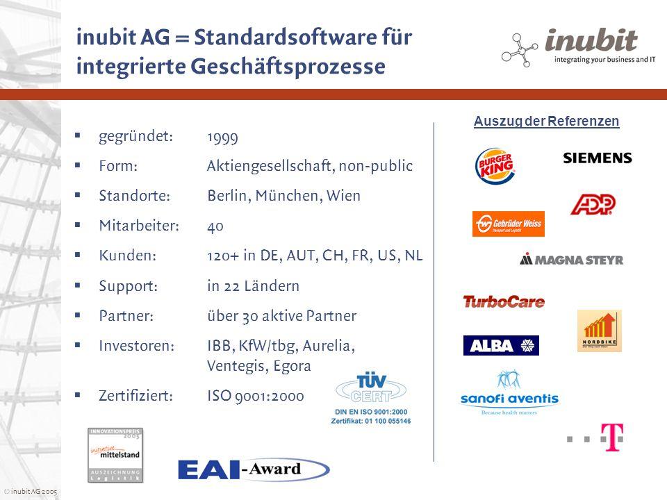 inubit AG = Standardsoftware für integrierte Geschäftsprozesse