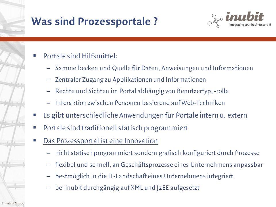 Was sind Prozessportale