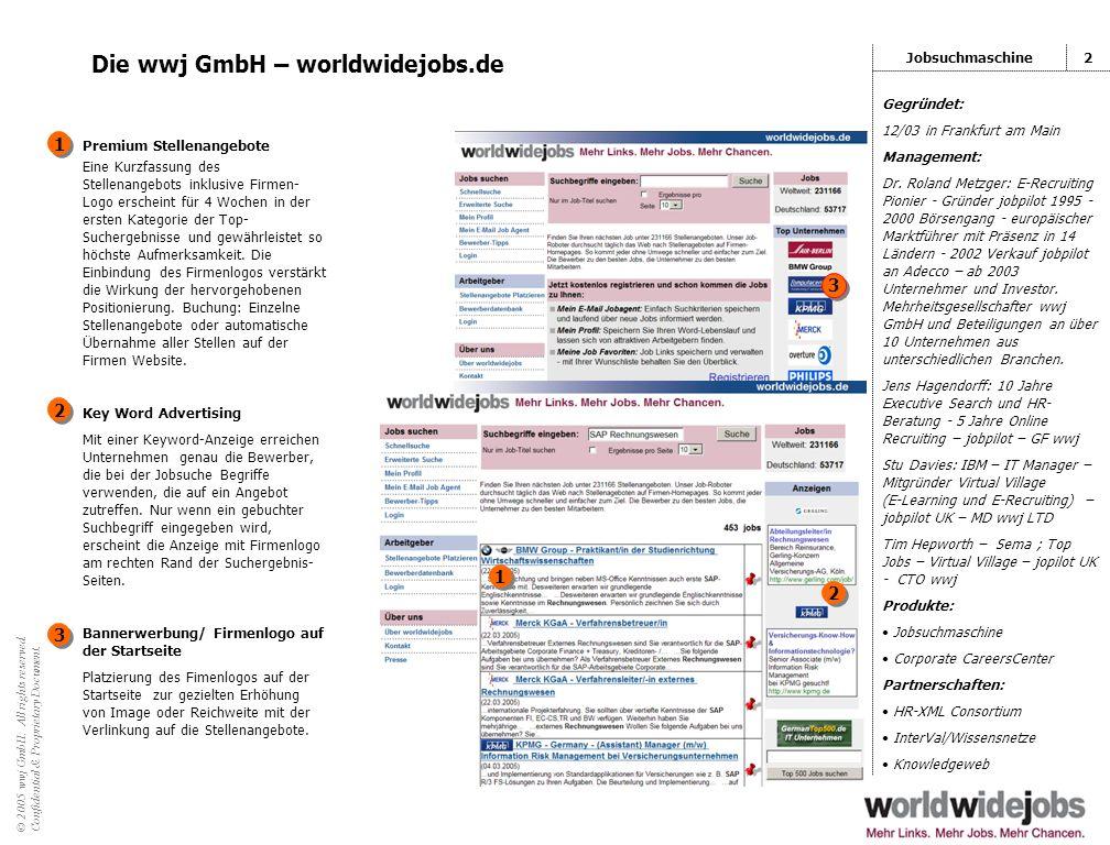 Die wwj GmbH – worldwidejobs.de