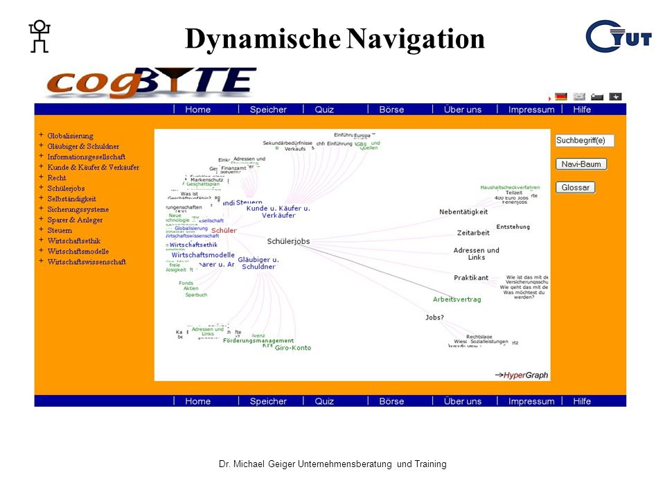 Dynamische Navigation