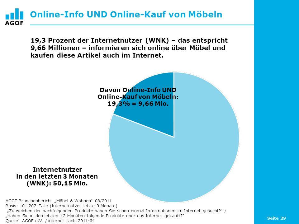 Online-Info UND Online-Kauf von Möbeln