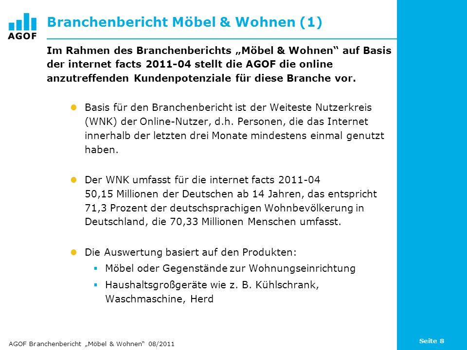 Branchenbericht Möbel & Wohnen (1)