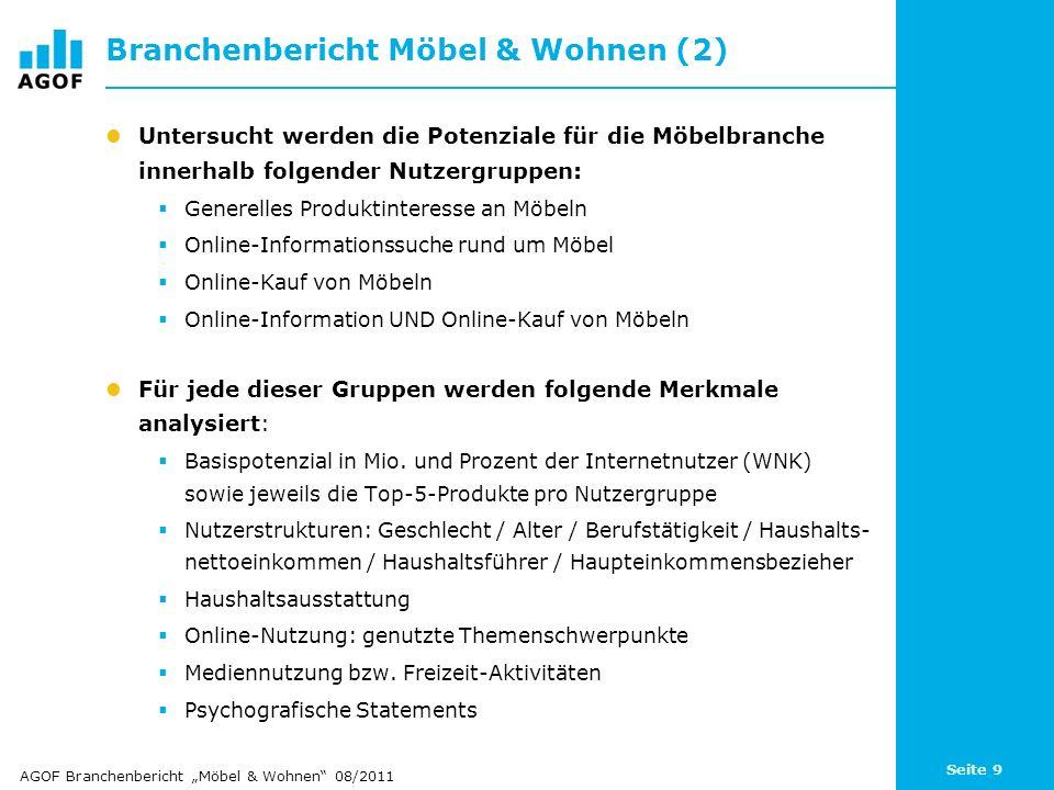 Branchenbericht Möbel & Wohnen (2)