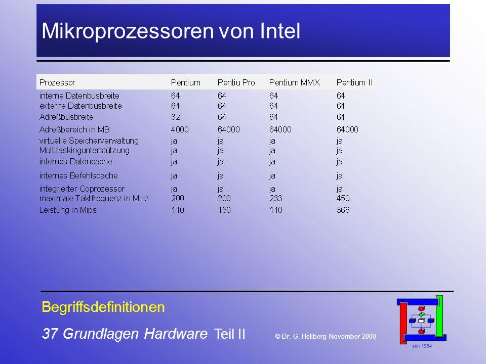 Mikroprozessoren von Intel