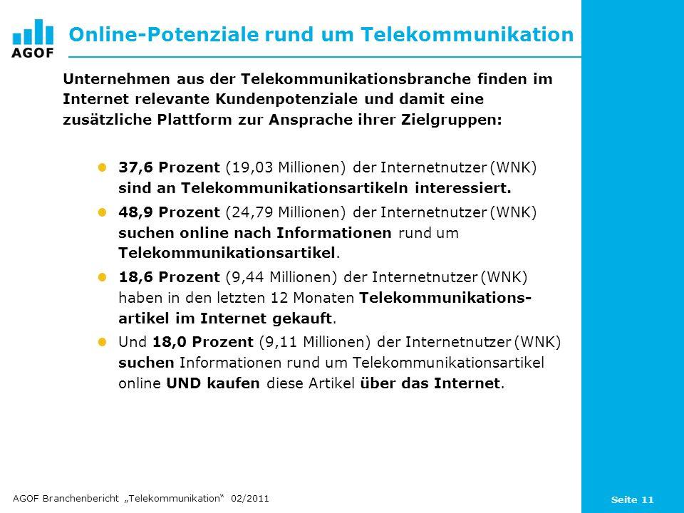 Online-Potenziale rund um Telekommunikation