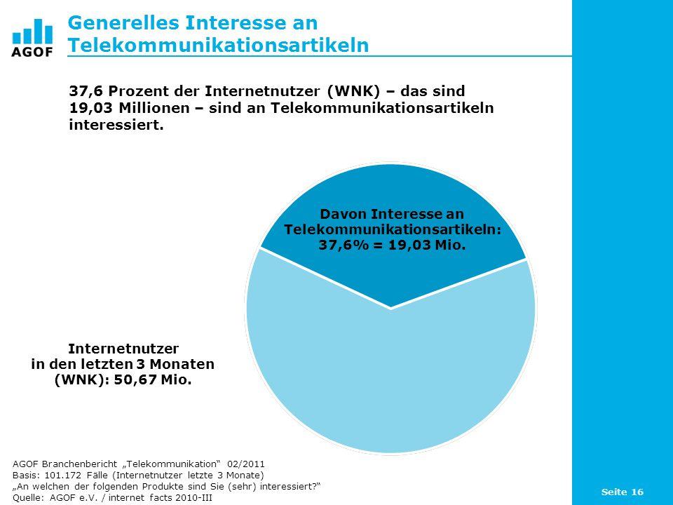 Generelles Interesse an Telekommunikationsartikeln
