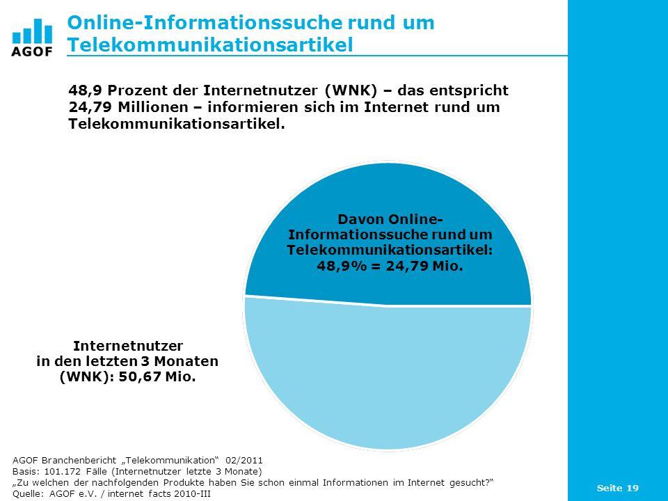 Online-Informationssuche rund um Telekommunikationsartikel