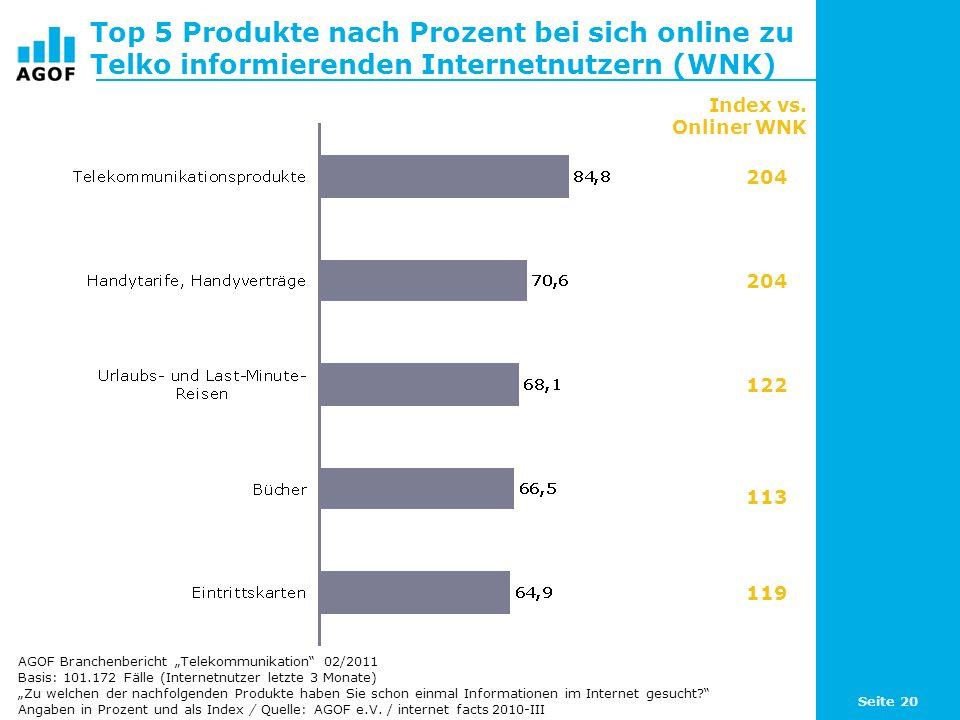 Top 5 Produkte nach Prozent bei sich online zu Telko informierenden Internetnutzern (WNK)