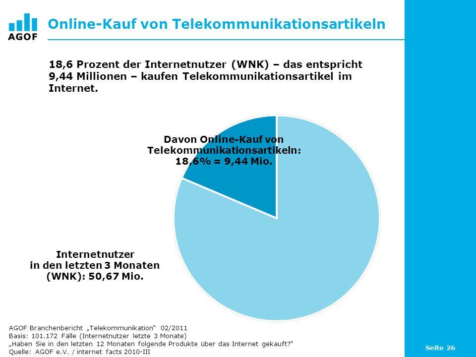 Online-Kauf von Telekommunikationsartikeln
