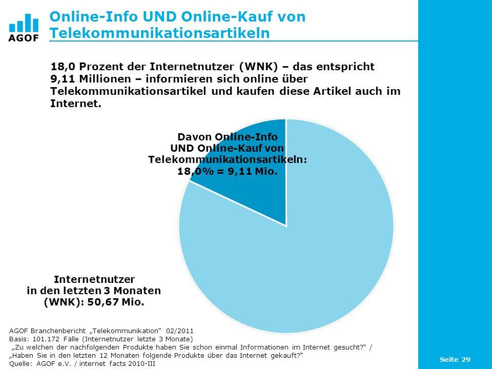 Online-Info UND Online-Kauf von Telekommunikationsartikeln