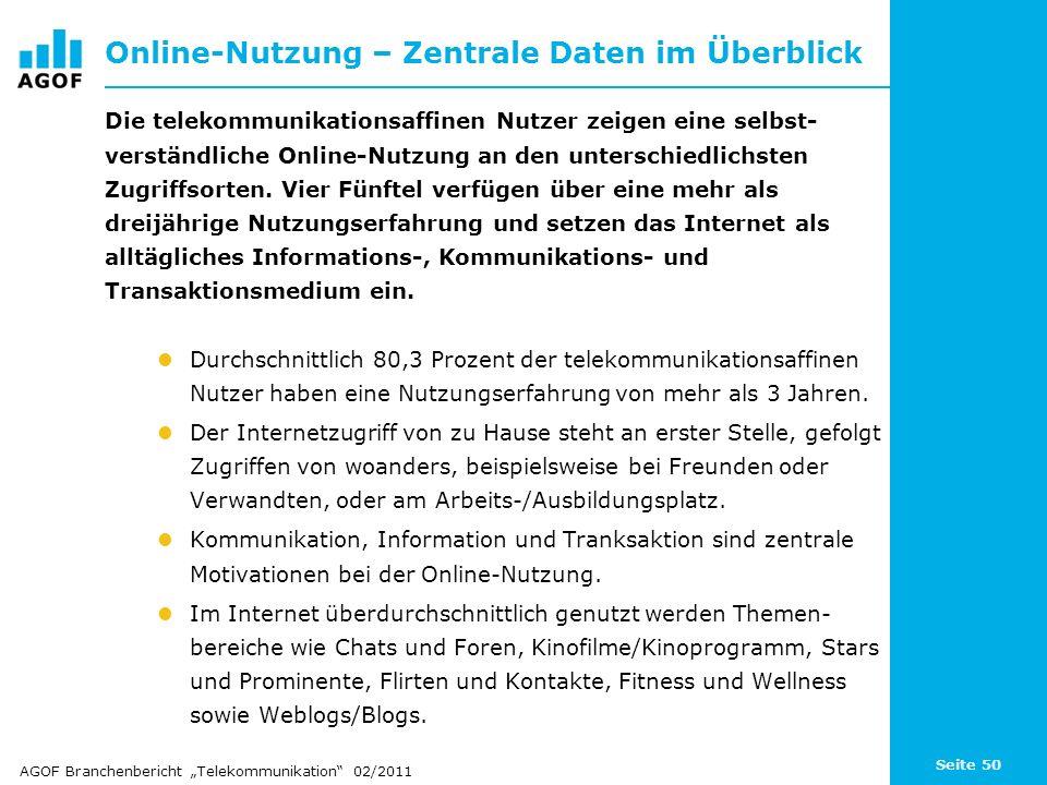 Online-Nutzung – Zentrale Daten im Überblick