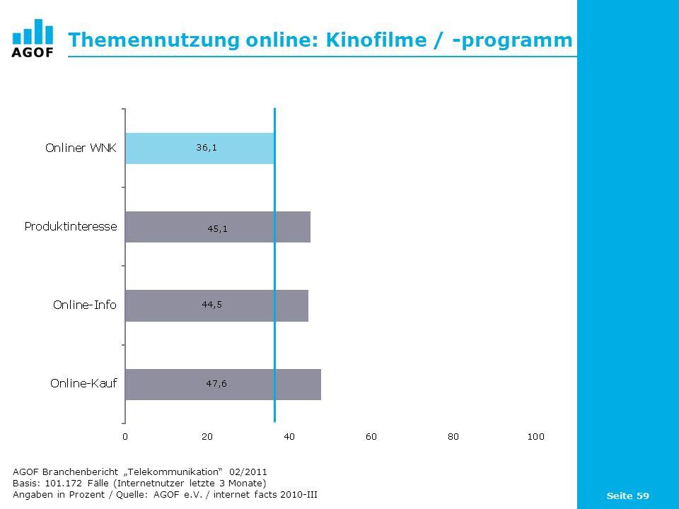 Themennutzung online: Kinofilme / -programm