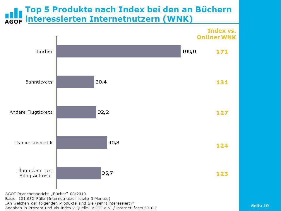 Top 5 Produkte nach Index bei den an Büchern interessierten Internetnutzern (WNK)