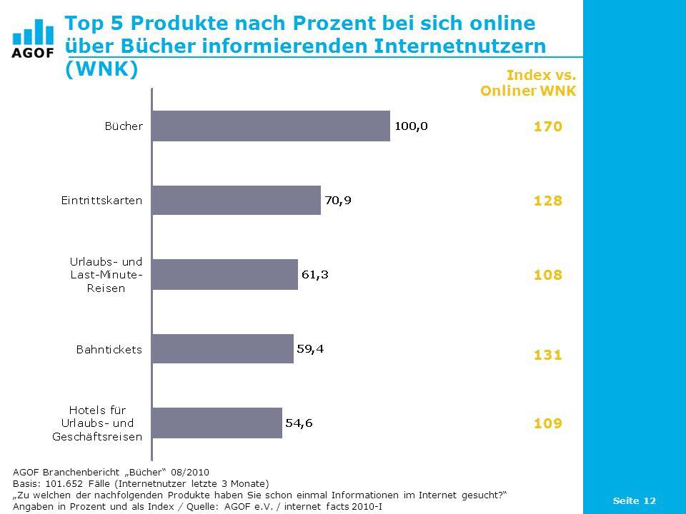 Top 5 Produkte nach Prozent bei sich online über Bücher informierenden Internetnutzern (WNK)