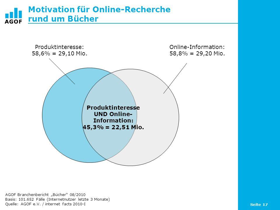 Motivation für Online-Recherche rund um Bücher