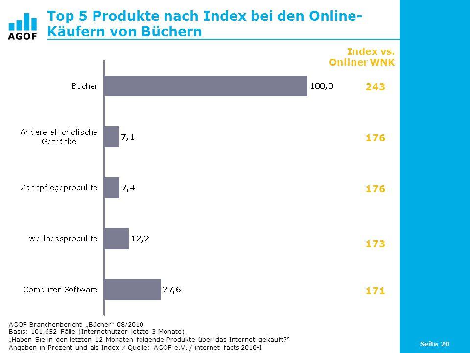 Top 5 Produkte nach Index bei den Online-Käufern von Büchern