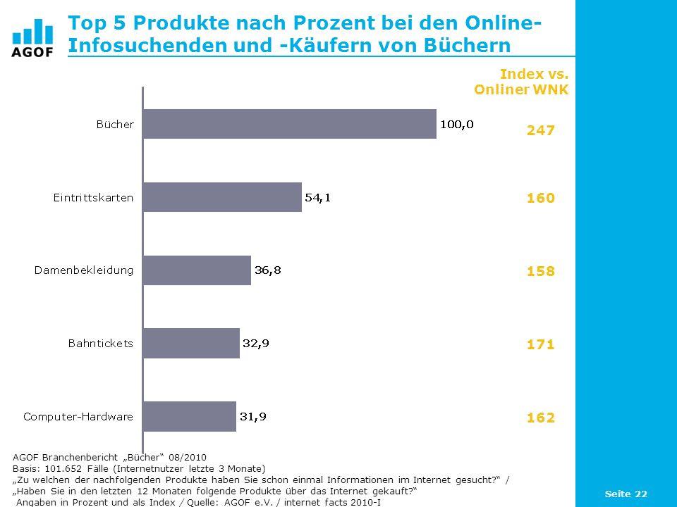 Top 5 Produkte nach Prozent bei den Online-Infosuchenden und -Käufern von Büchern