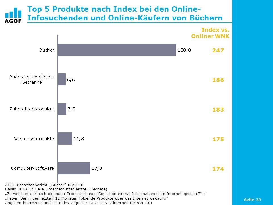 Top 5 Produkte nach Index bei den Online-Infosuchenden und Online-Käufern von Büchern