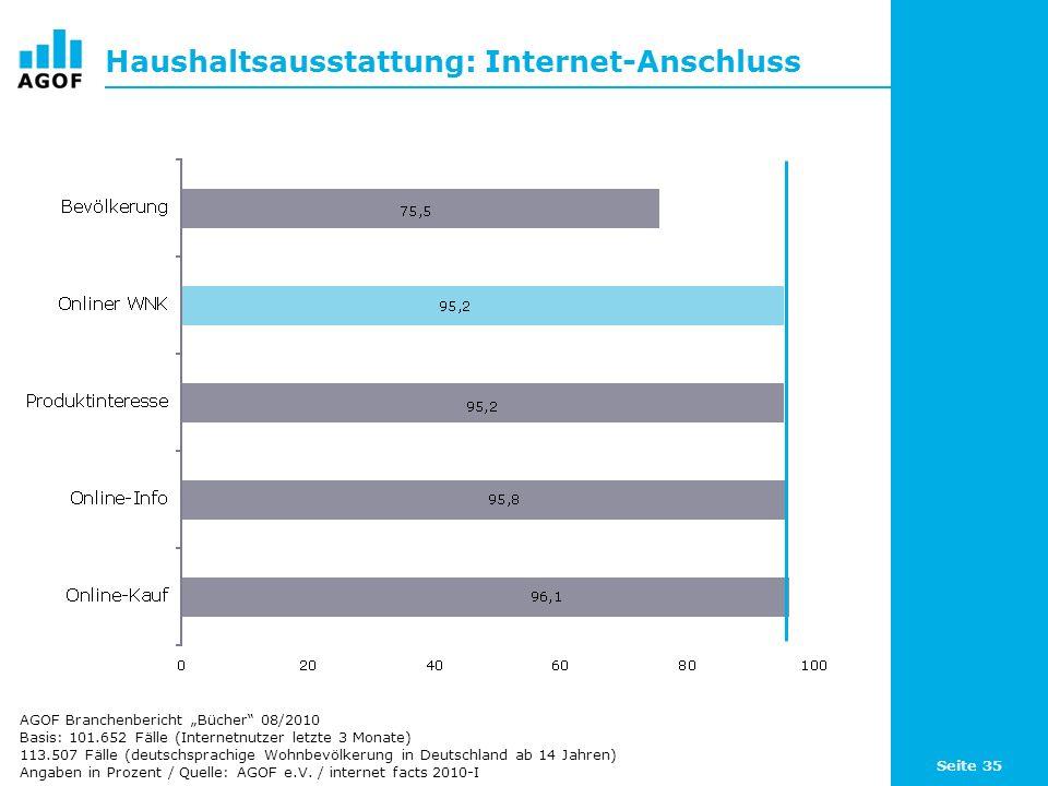 Haushaltsausstattung: Internet-Anschluss