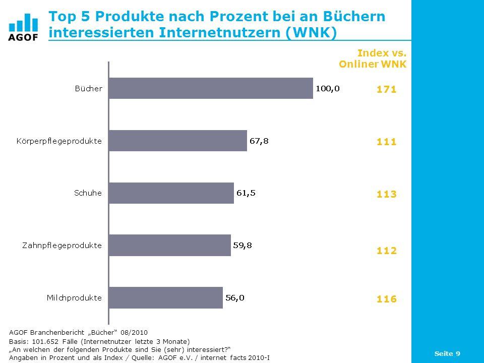 Top 5 Produkte nach Prozent bei an Büchern interessierten Internetnutzern (WNK)