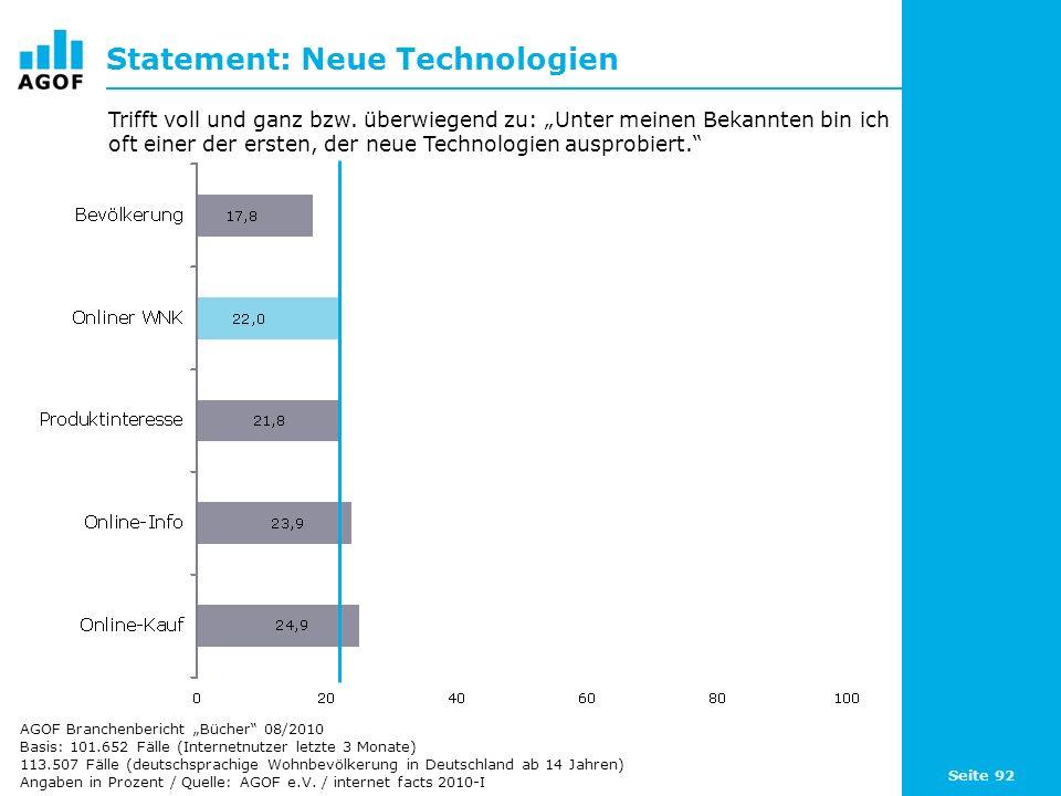 Statement: Neue Technologien