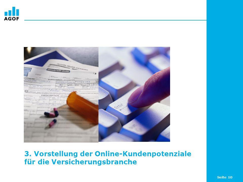 3. Vorstellung der Online-Kundenpotenziale für die Versicherungsbranche