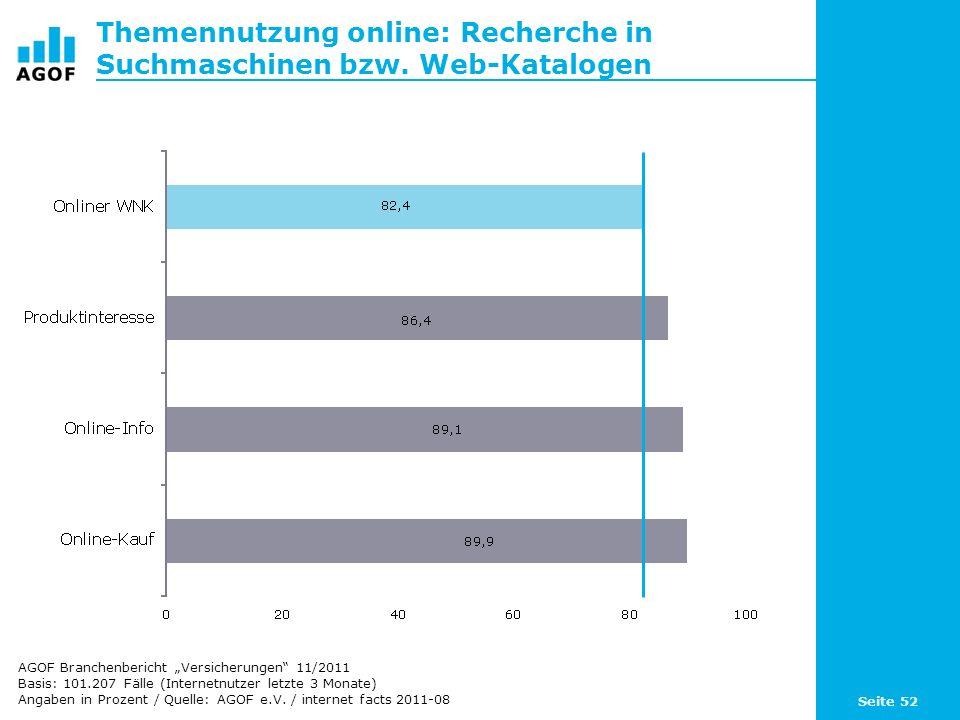 Themennutzung online: Recherche in Suchmaschinen bzw. Web-Katalogen