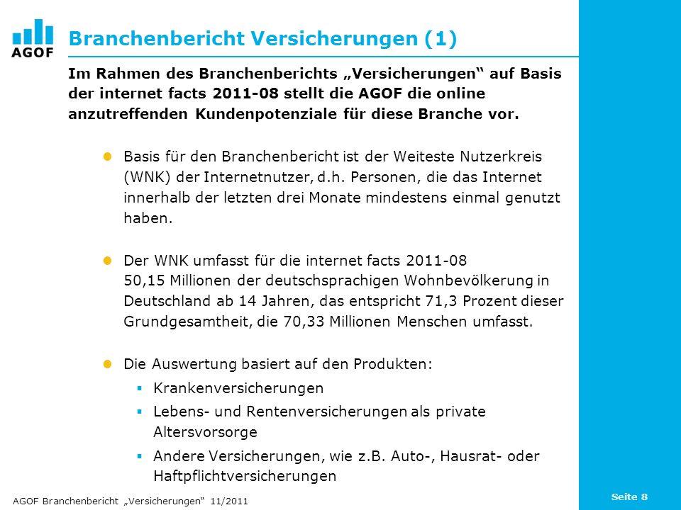 Branchenbericht Versicherungen (1)