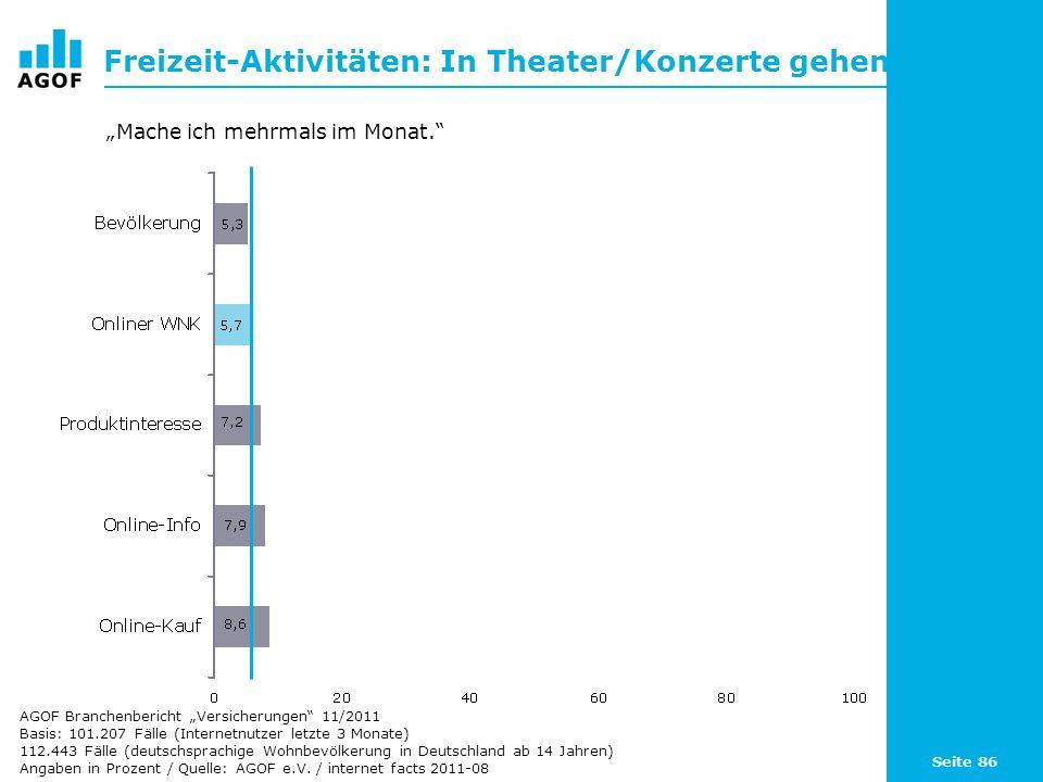 Freizeit-Aktivitäten: In Theater/Konzerte gehen