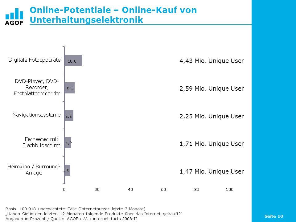 Online-Potentiale – Online-Kauf von Unterhaltungselektronik