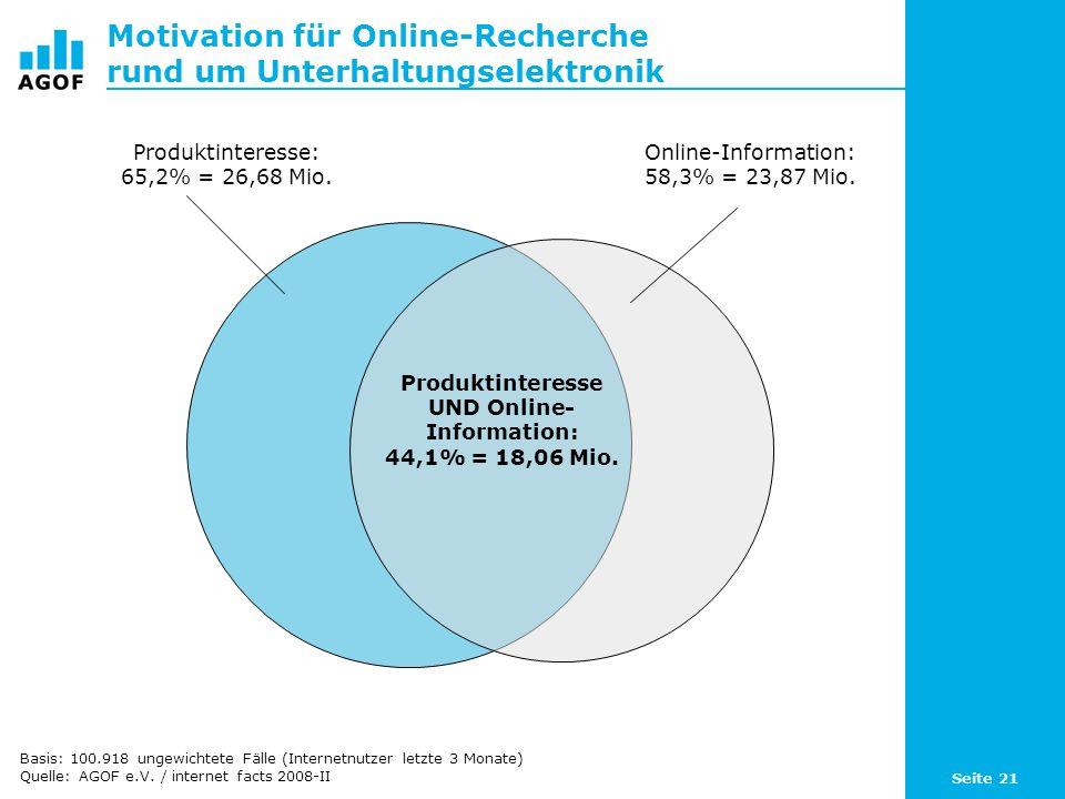 Motivation für Online-Recherche rund um Unterhaltungselektronik