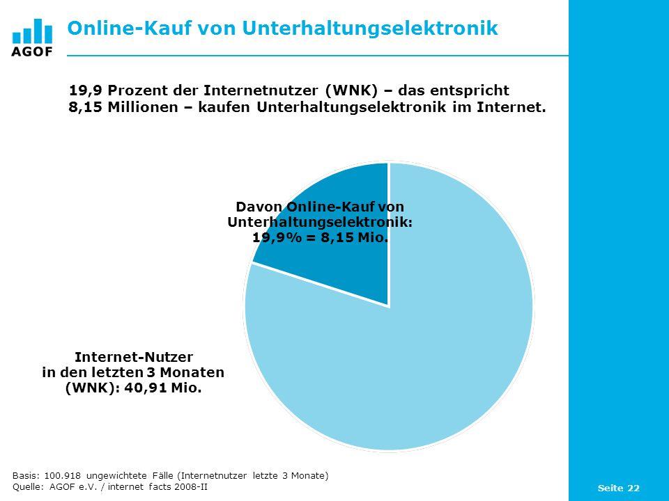 Online-Kauf von Unterhaltungselektronik