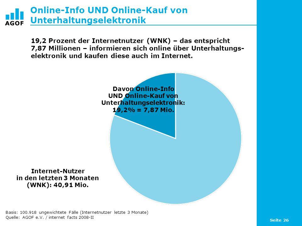 Online-Info UND Online-Kauf von Unterhaltungselektronik