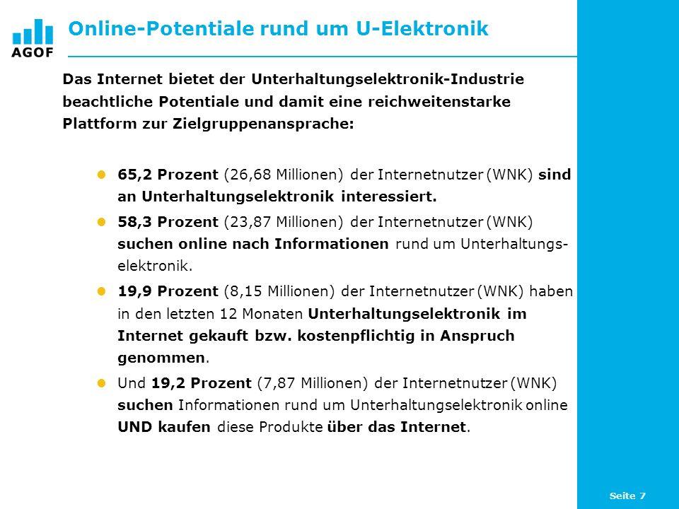 Online-Potentiale rund um U-Elektronik