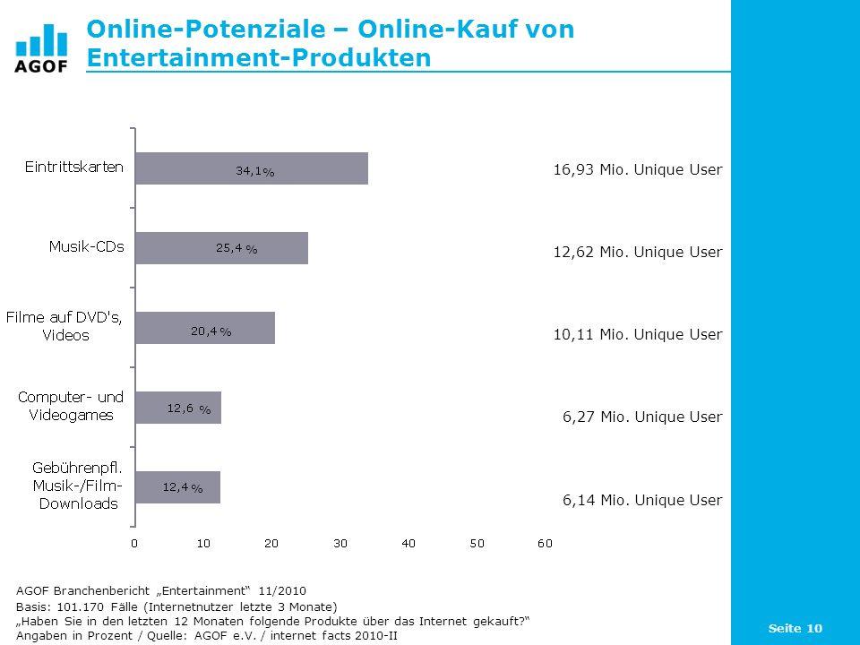 Online-Potenziale – Online-Kauf von Entertainment-Produkten