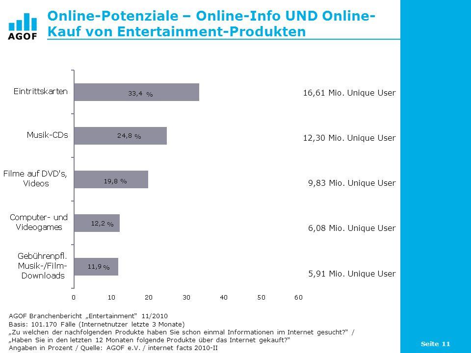 Online-Potenziale – Online-Info UND Online- Kauf von Entertainment-Produkten