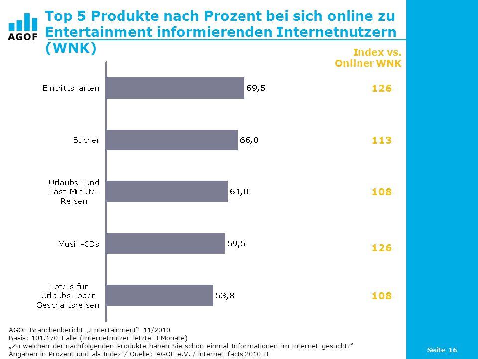 Top 5 Produkte nach Prozent bei sich online zu Entertainment informierenden Internetnutzern (WNK)