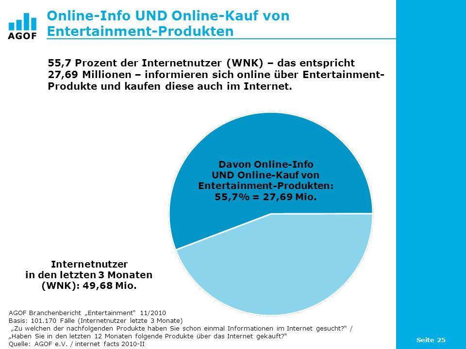 Online-Info UND Online-Kauf von Entertainment-Produkten